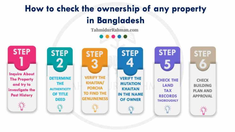 How To Check The Ownership Of A Property In Bangladesh