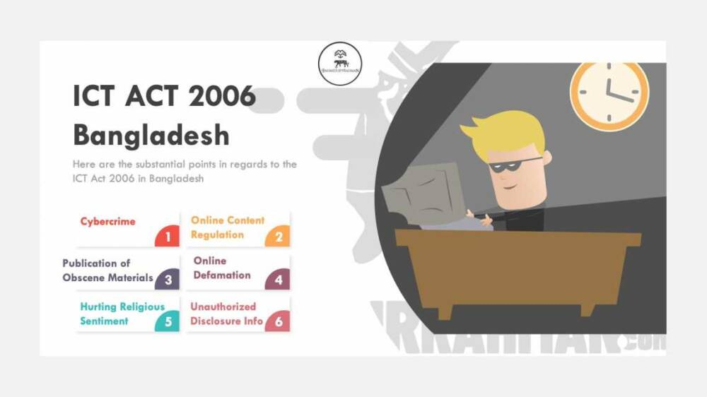 Ict Act 2006 Law Firm In Dhaka Tahmidur Rahman