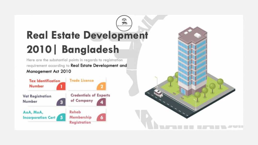 Real Estate Law In Bangladesh