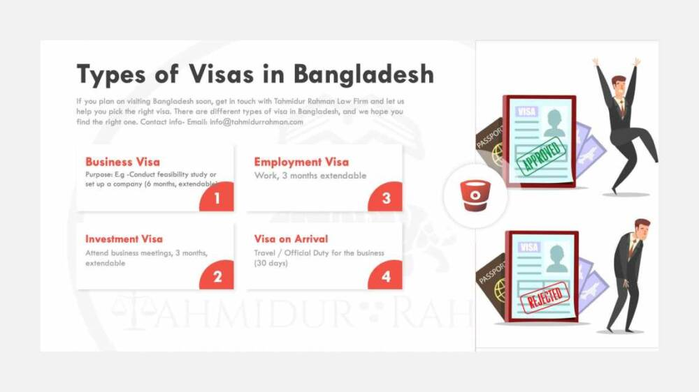 Visa Types Law Firm In Dhaka Bangladesh