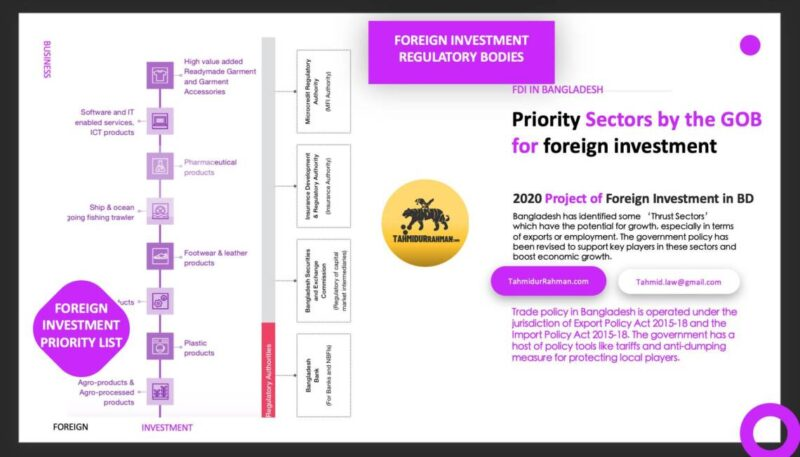 Foreign Investment In Bangladesh_All The Priority Sectors For Foreign Investment In Bangladesh