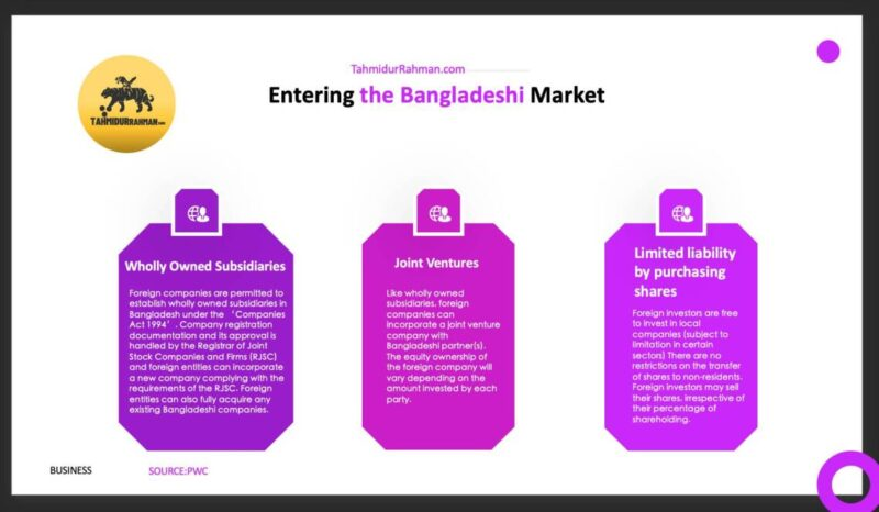 Foreign Investment In Bangladesh_Entering The Bangladshi Market