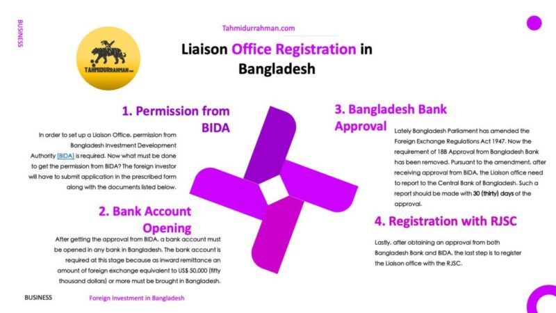 Liaison Office In Bangladesh